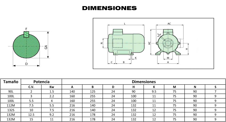 Dimensiones motores  de eje hueco